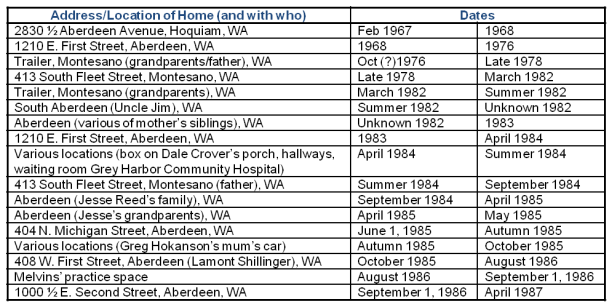 KC_Homes_1967-1987